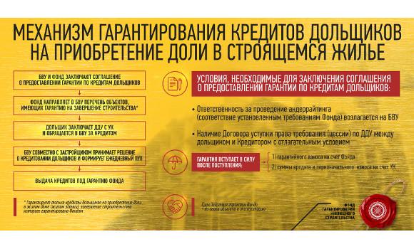 Кредиты для бизнеса казахстан
